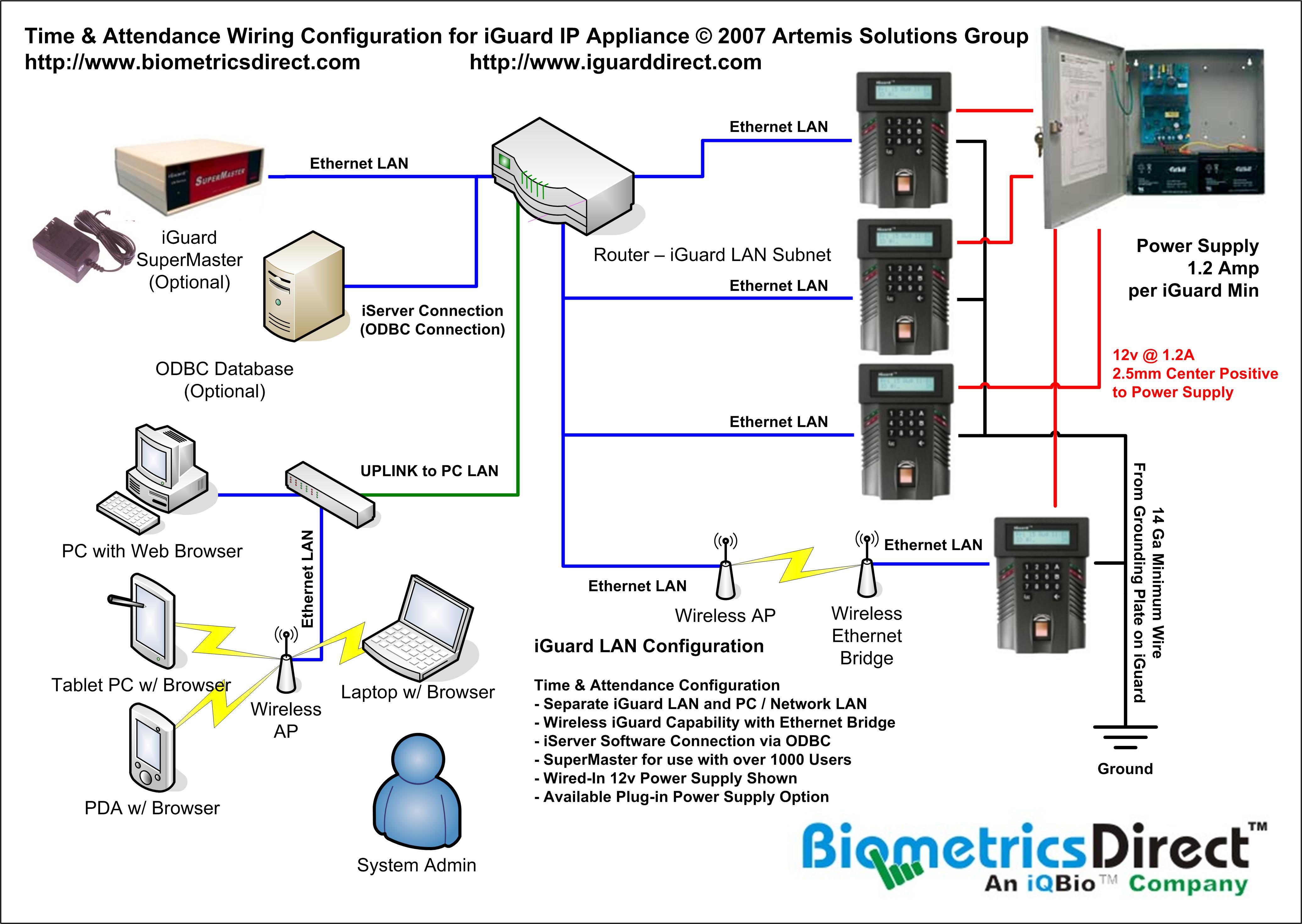 2003 f150 speaker wiring diagram 1998 ford f150 speaker wiring diagram iguard lm530 sc smart card only master or slave #11